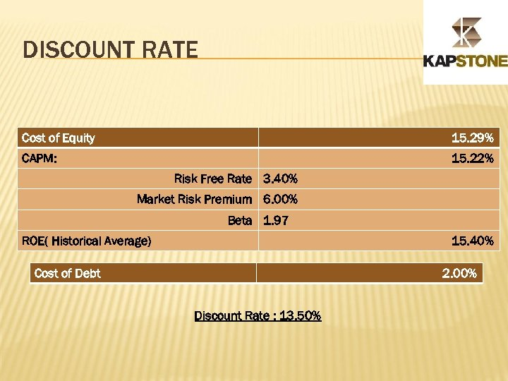 DISCOUNT RATE Cost of Equity 15. 29% CAPM: 15. 22% Risk Free Rate 3.