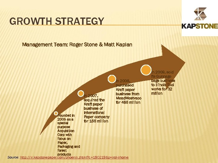 GROWTH STRATEGY Management Team: Roger Stone & Matt Kaplan In 2007, acquired the Kraft
