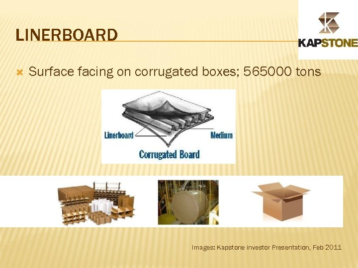 LINERBOARD Surface facing on corrugated boxes; 565000 tons Images: Kapstone investor Presentation, Feb 2011