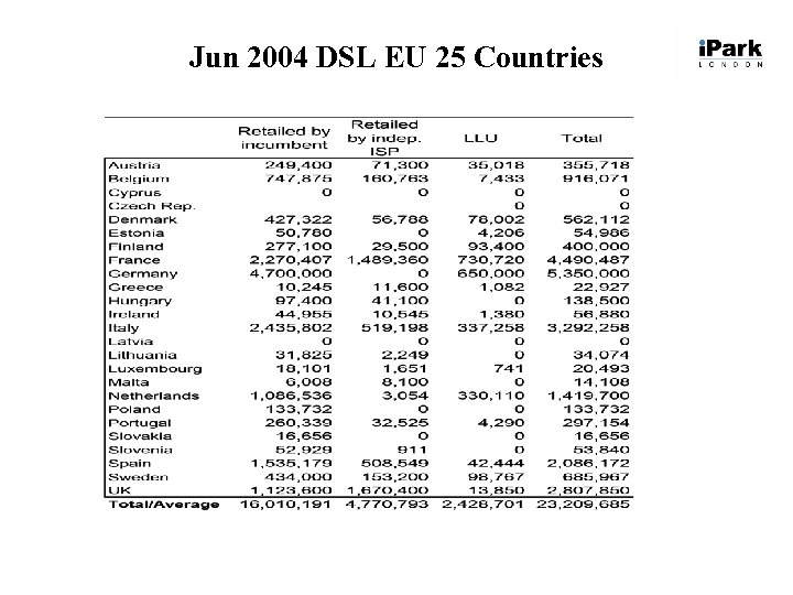 Jun 2004 DSL EU 25 Countries