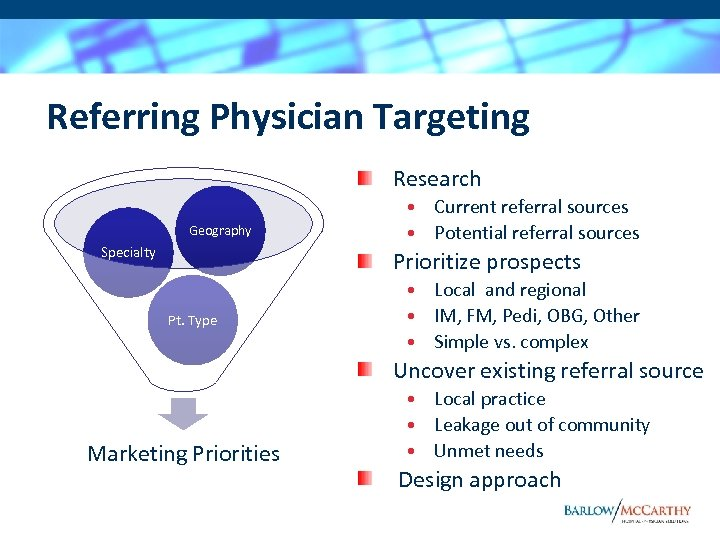 Referring Physician Targeting Research Geography Specialty • Current referral sources • Potential referral sources