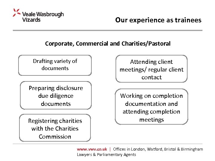 Our experience as trainees Corporate, Commercial and Charities/Pastoral Drafting variety of documents Attending client