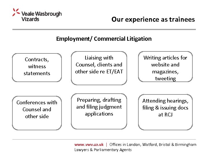 Our experience as trainees Employment/ Commercial Litigation Contracts, witness statements Liaising with Counsel, clients