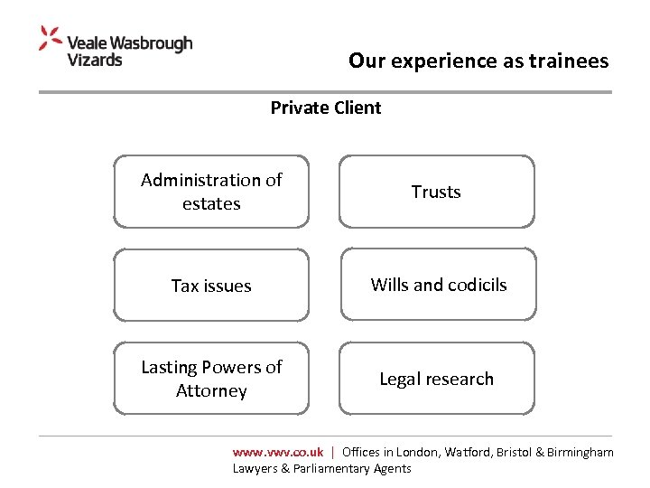 Our experience as trainees Private Client Administration of estates Trusts Tax issues Wills and