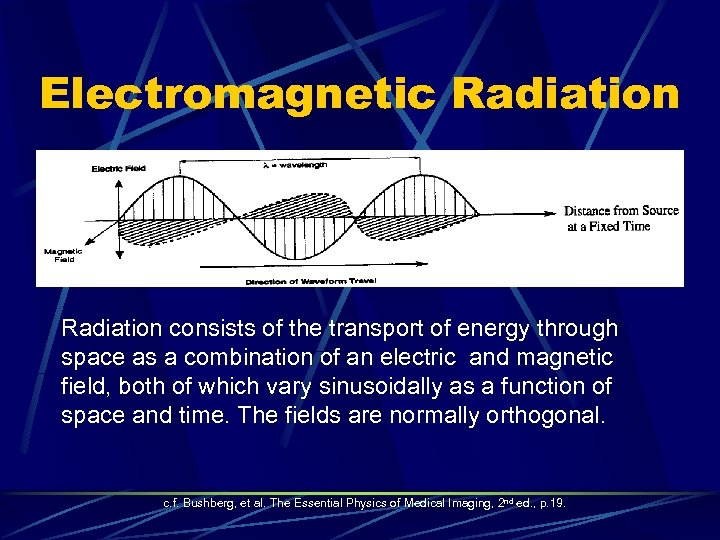 Electromagnetic Radiation consists of the transport of energy through space as a combination of