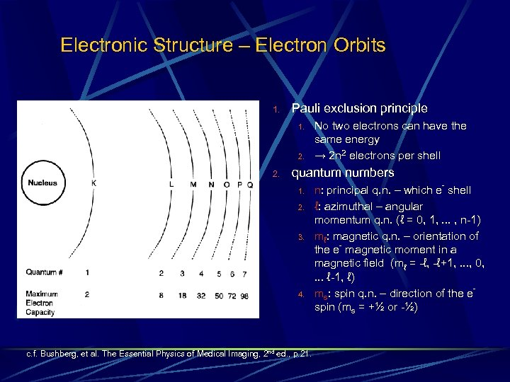 Electronic Structure – Electron Orbits 1. Pauli exclusion principle 1. 2. No two electrons