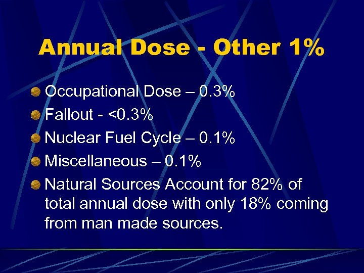 Annual Dose - Other 1% Occupational Dose – 0. 3% Fallout - <0. 3%