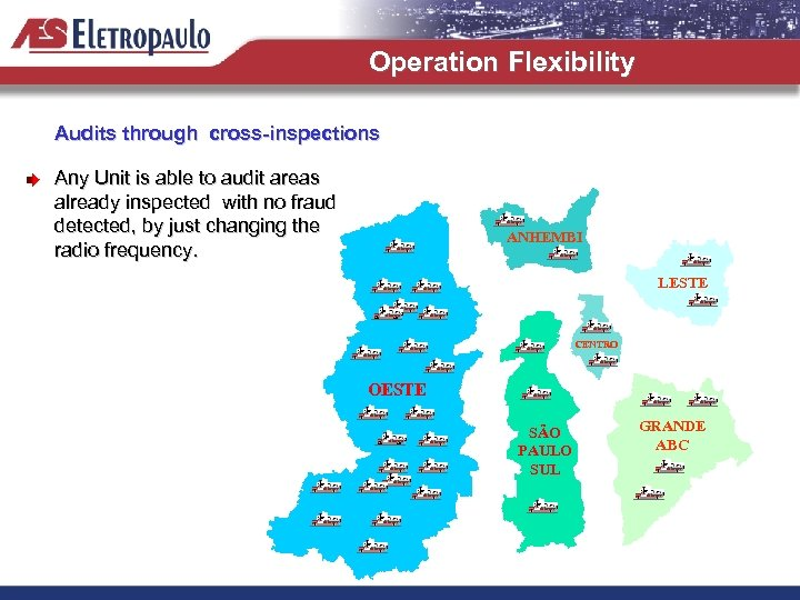 Operation Flexibility Audits through cross-inspections Any Unit is able to audit areas already inspected