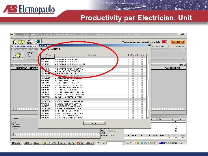 Productivity per Electrician, Unit
