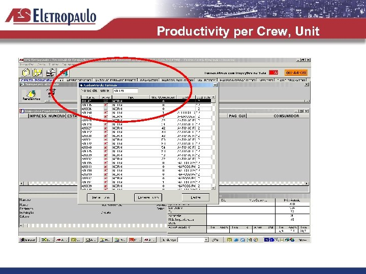 Productivity per Crew, Unit