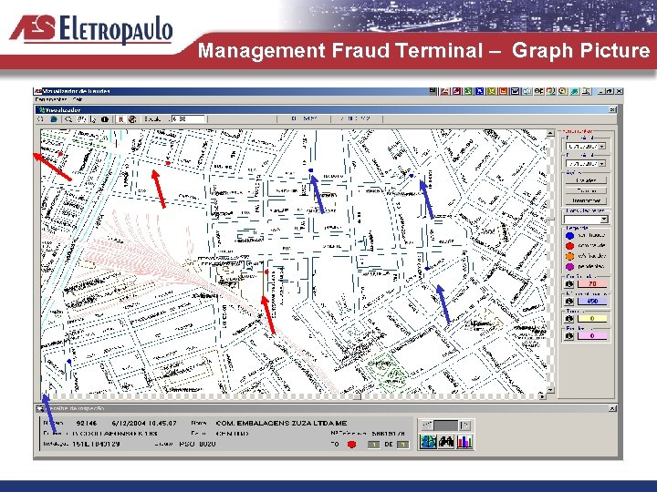 Management Fraud Terminal – Graph Picture