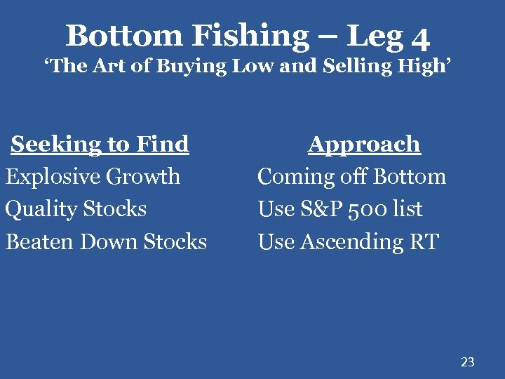 Bottom Fishing – Leg 4 'The Art of Buying Low and Selling High' Seeking