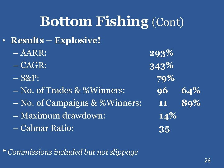 Bottom Fishing (Cont) • Results – Explosive! – AARR: 293% – CAGR: 343% –