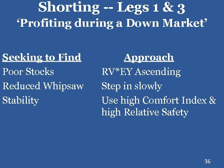 Shorting -- Legs 1 & 3 'Profiting during a Down Market' Seeking to Find