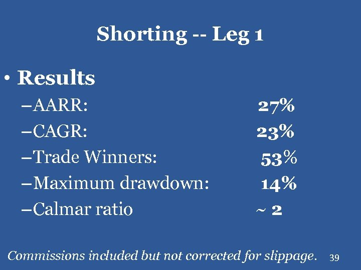 Shorting -- Leg 1 • Results – AARR: – CAGR: – Trade Winners: –