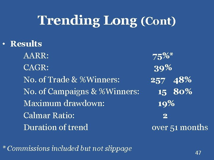 Trending Long (Cont) • Results AARR: CAGR: No. of Trade & %Winners: No. of