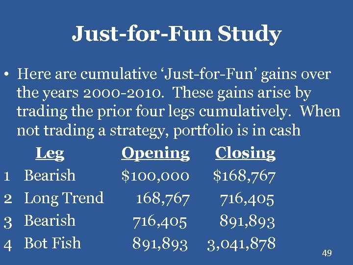 Just-for-Fun Study • Here are cumulative 'Just-for-Fun' gains over the years 2000 -2010. These
