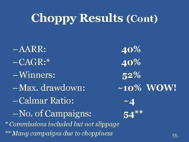 Choppy Results (Cont) – AARR: – CAGR: * – Winners: – Max. drawdown: –