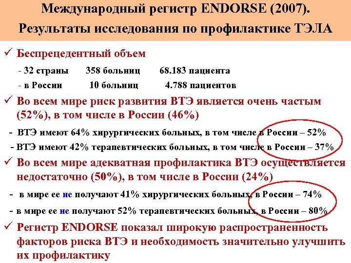 Международный регистр ENDORSE (2007). Результаты исследования по профилактике ТЭЛА ü Беспрецедентный объем - 32