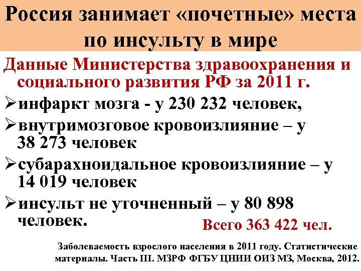 Россия занимает «почетные» места по инсульту в мире Данные Министерства здравоохранения и социального развития