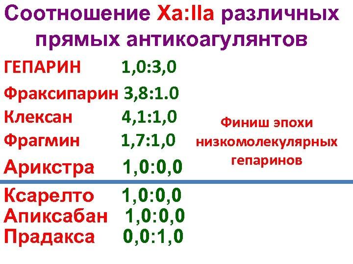 Соотношение Ха: IIа различных прямых антикоагулянтов ГЕПАРИН 1, 0: 3, 0 Фраксипарин 3, 8: