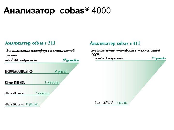 Анализатор cobas® 4000 Анализатор cobas c 311 5 -е поколение платформ в клинической химии