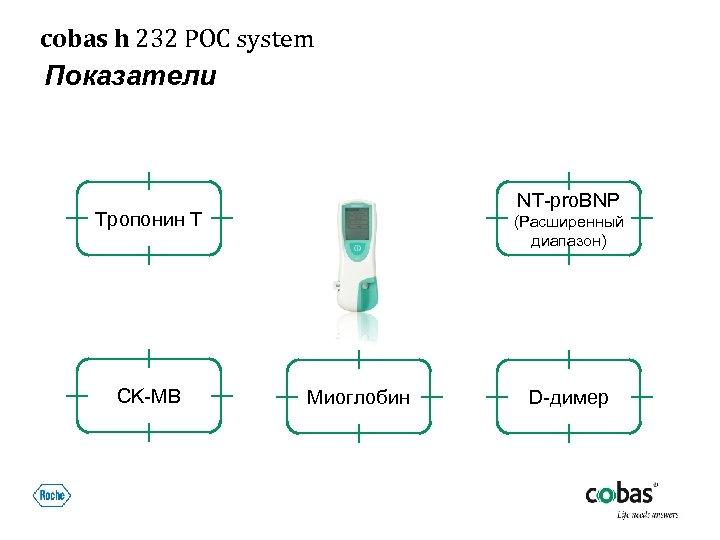 cobas h 232 POC system Показатели NT-pro. BNP Tропонин T CK-MB (Расширенный диапазон) Миоглобин