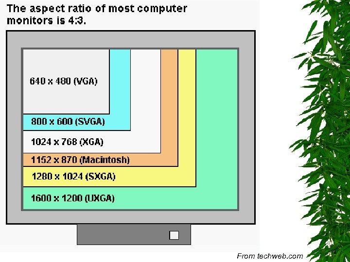 From techweb. com