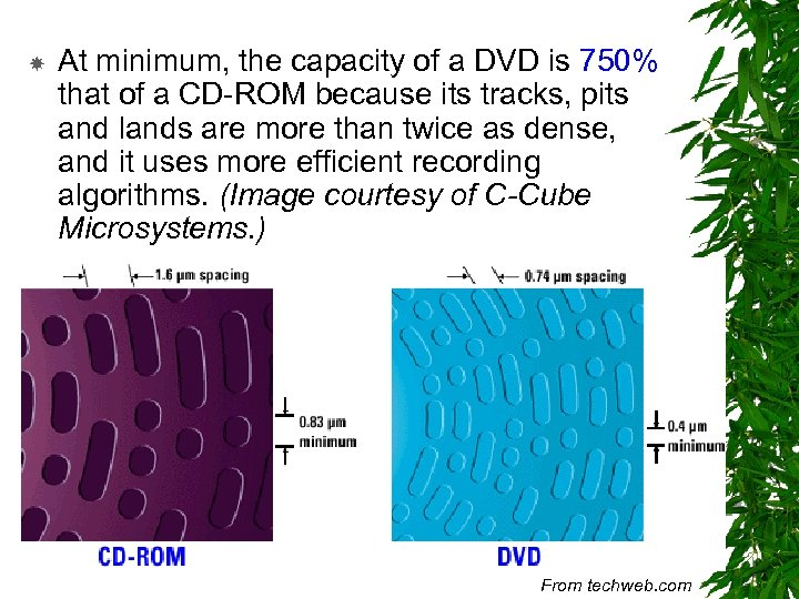 At minimum, the capacity of a DVD is 750% that of a CD-ROM
