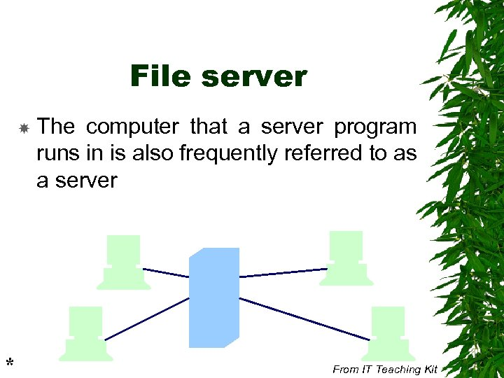 File server * The computer that a server program runs in is also frequently