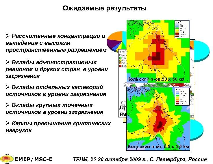 Ожидаемые результаты Ø Рассчитанные концентрации и выпадения с высоким пространственным разрешением Ø Вклады административных