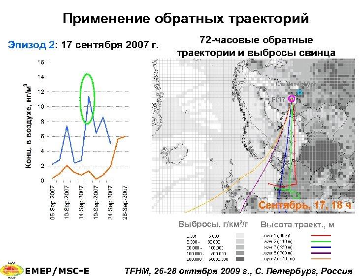 Применение обратных траекторий Эпизод 2: 17 сентября 2007 г. 72 -часовые обратные траектории и