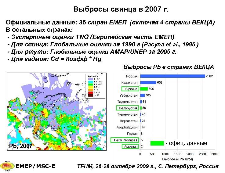 Выбросы свинца в 2007 г. Официальные данные: 35 стран ЕМЕП (включая 4 страны ВЕКЦА)