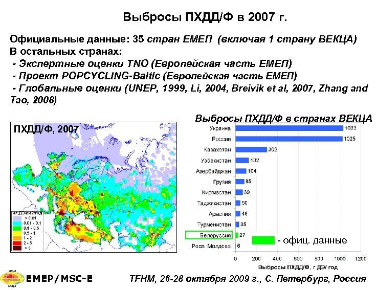 Выбросы ПХДД/Ф в 2007 г. Официальные данные: 35 стран ЕМЕП (включая 1 страну ВЕКЦА)