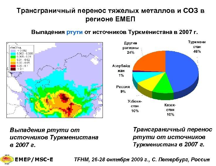 Трансграничный перенос тяжелых металлов и СОЗ в регионе ЕМЕП Выпадения ртути от источников Туркменистана