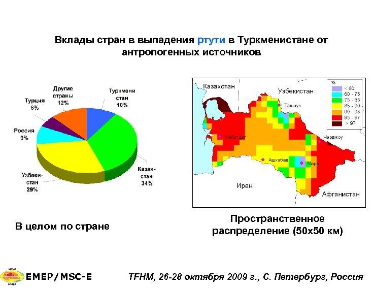 Вклады стран в выпадения ртути в Туркменистане от антропогенных источников В целом по стране