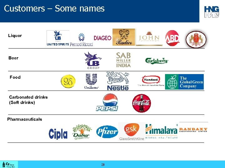 Customers – Some names Liquor Beer Food Carbonated drinks (Soft drinks) Pharmaceuticals 28