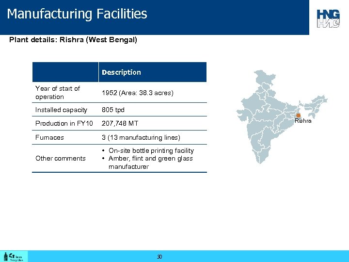 Manufacturing Facilities Plant details: Rishra (West Bengal) Description Year of start of operation 1952