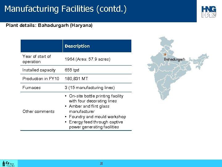 Manufacturing Facilities (contd. ) Plant details: Bahadurgarh (Haryana) Description Year of start of operation