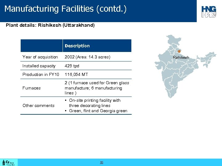 Manufacturing Facilities (contd. ) Plant details: Rishikesh (Uttarakhand) Description Year of acquisition 2002 (Area: