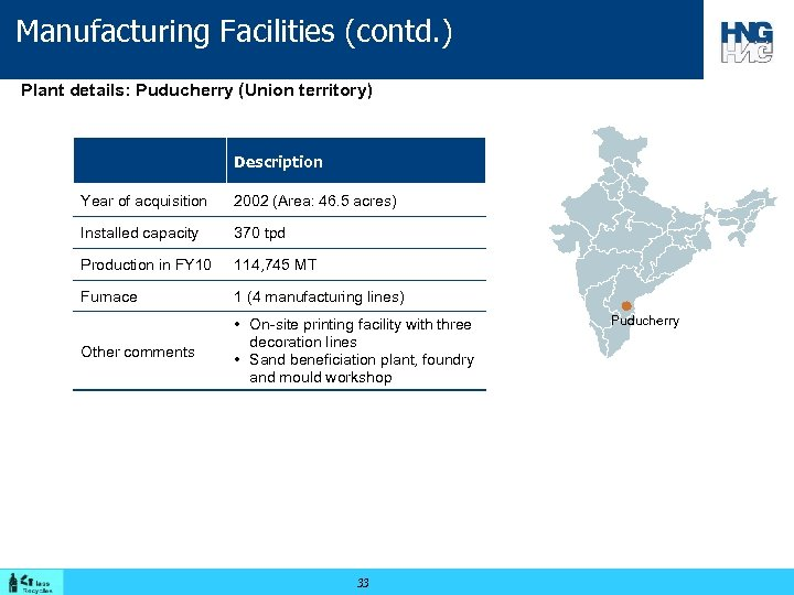 Manufacturing Facilities (contd. ) Plant details: Puducherry (Union territory) Description Year of acquisition 2002