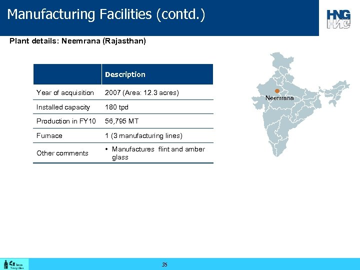 Manufacturing Facilities (contd. ) Plant details: Neemrana (Rajasthan) Description Year of acquisition 2007 (Area: