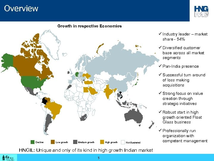 Overview Growth in respective Economies ü Industry leader – market share - 54% ü