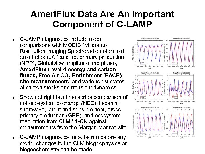 Ameri. Flux Data Are An Important Component of C-LAMP diagnostics include model comparisons with