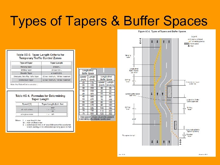 Types of Tapers & Buffer Spaces