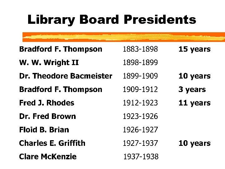 Library Board Presidents