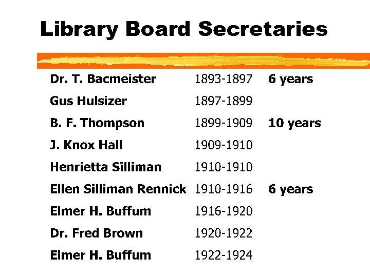 Library Board Secretaries