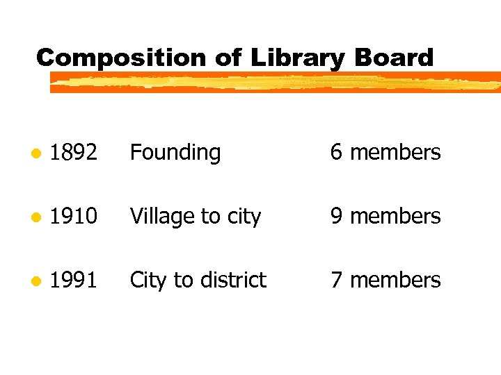 Composition of Library Board l 1892 Founding 6 members l 1910 Village to city