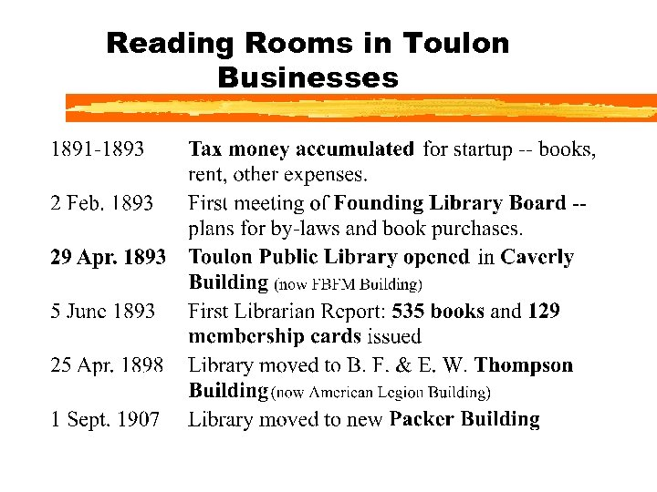 Reading Rooms in Toulon Businesses