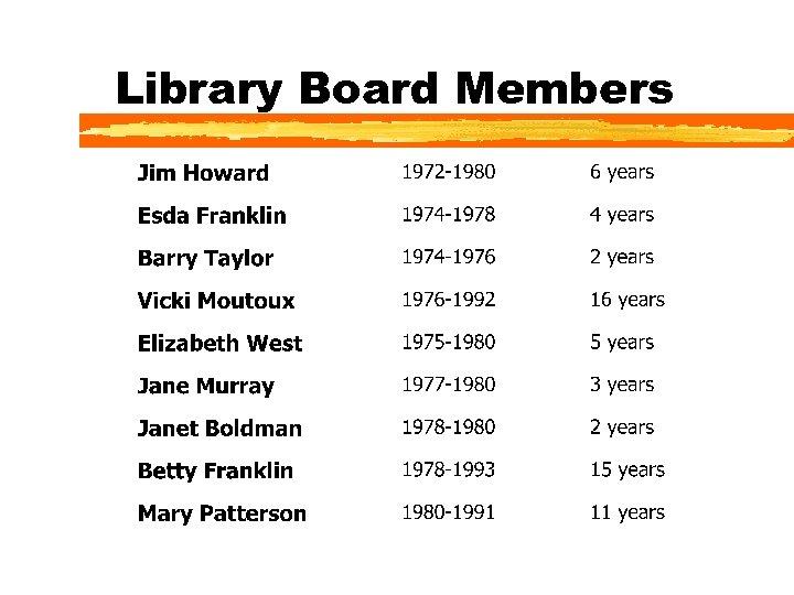 Library Board Members